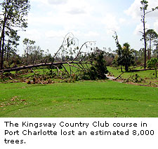 The Kingsway Country Club