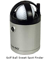 Golf Ball Sweet Spot Finder