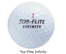 Top-Flite Infinity